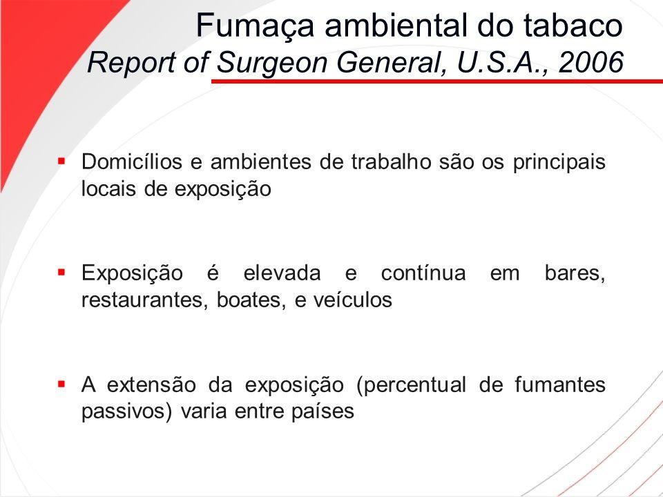 Fumaça ambiental do tabaco Report of Surgeon General, U.S.A., 2006 Domicílios e ambientes de trabalho são os principais locais de exposição Exposição