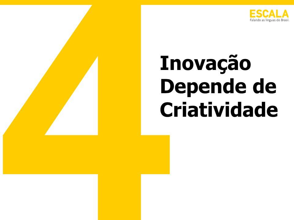 4 Inovação Depende de Criatividade