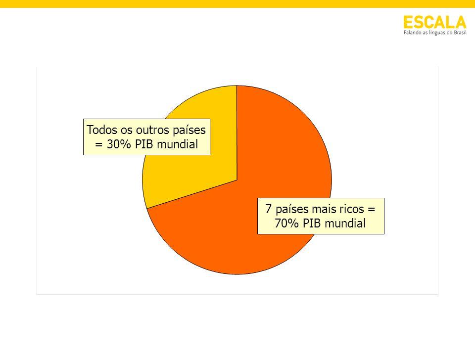 Maior empresa de cosméticos do Brasil, com atuação em toda a América Latina.