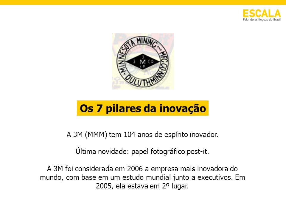 A 3M (MMM) tem 104 anos de espírito inovador. Última novidade: papel fotográfico post-it. A 3M foi considerada em 2006 a empresa mais inovadora do mun