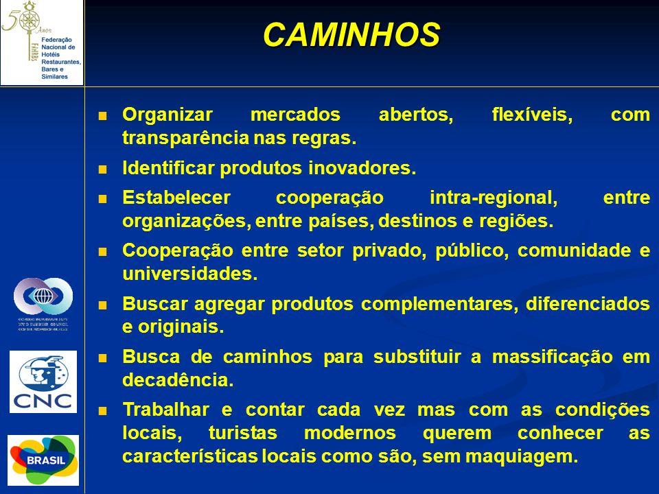 Organizar mercados abertos, flexíveis, com transparência nas regras. Identificar produtos inovadores. Estabelecer cooperação intra-regional, entre org