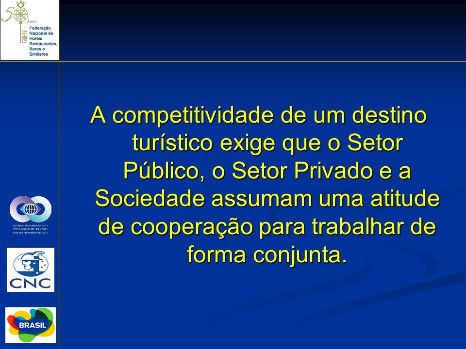 A competitividade de um destino turístico exige que o Setor Público, o Setor Privado e a Sociedade assumam uma atitude de cooperação para trabalhar de