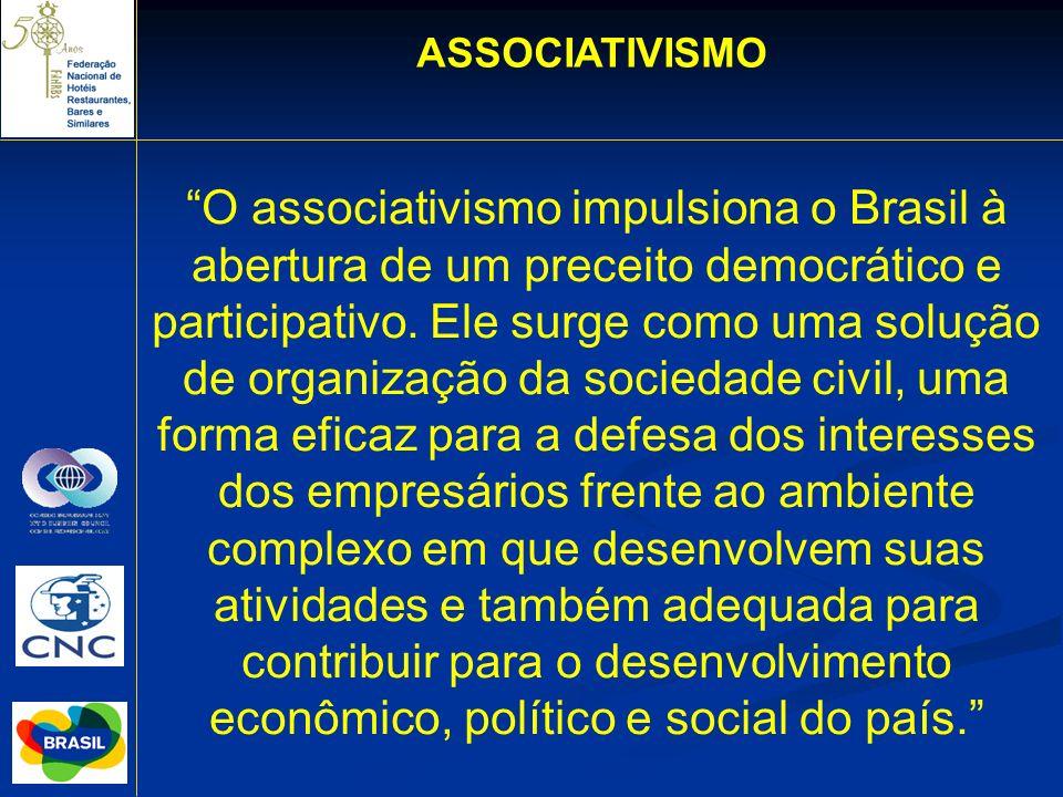 O associativismo impulsiona o Brasil à abertura de um preceito democrático e participativo. Ele surge como uma solução de organização da sociedade civ
