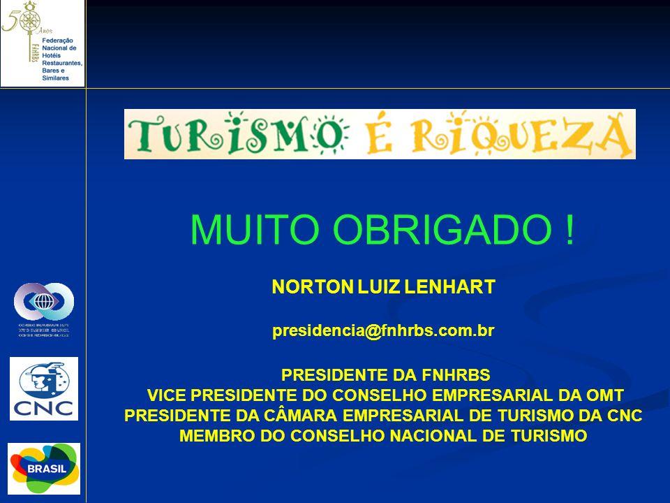 MUITO OBRIGADO ! NORTON LUIZ LENHART presidencia@fnhrbs.com.br PRESIDENTE DA FNHRBS VICE PRESIDENTE DO CONSELHO EMPRESARIAL DA OMT PRESIDENTE DA CÂMAR