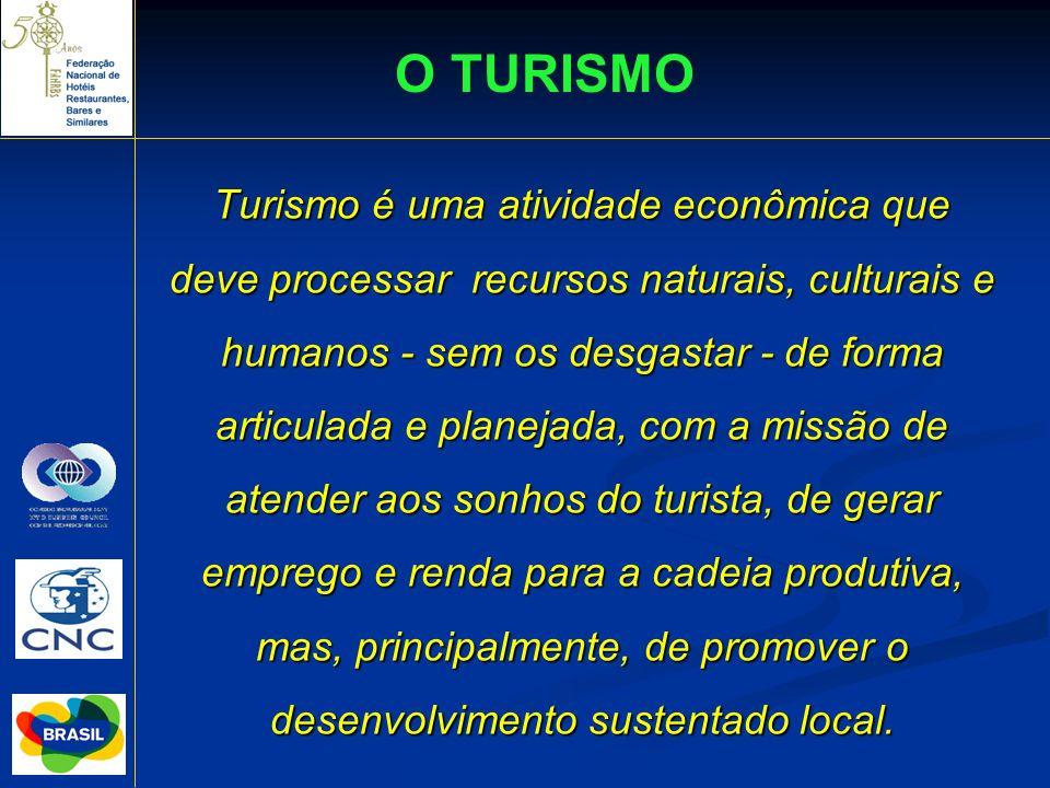 Turismo é uma atividade econômica que deve processar recursos naturais, culturais e humanos - sem os desgastar - de forma articulada e planejada, com
