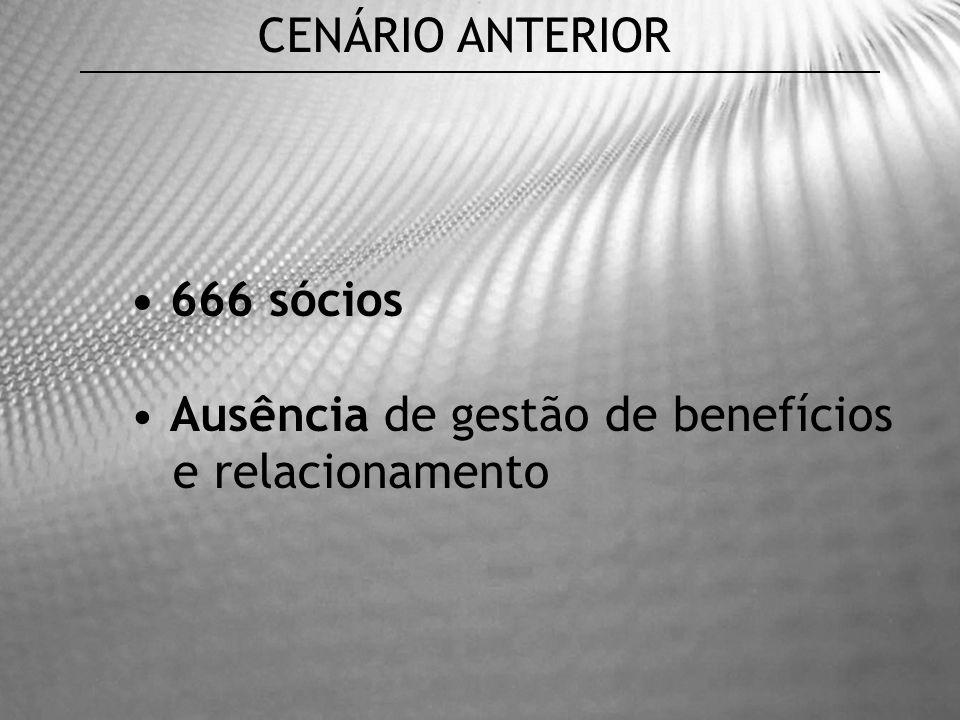 1998 CENÁRIO ANTERIOR