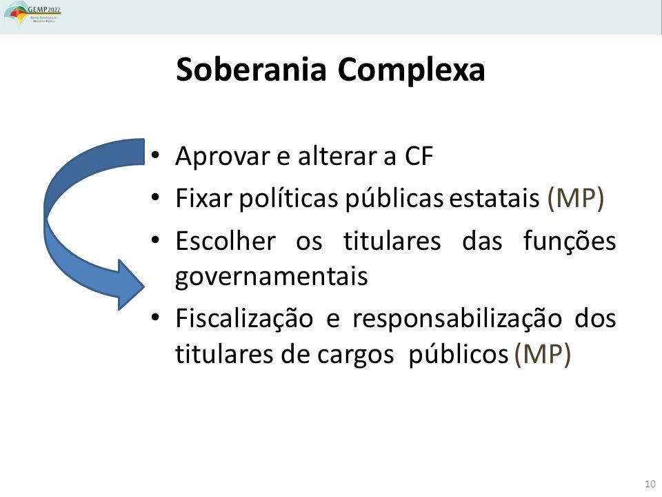 Aprovar e alterar a CF Fixar políticas públicas estatais (MP) Escolher os titulares das funções governamentais Fiscalização e responsabilização dos ti