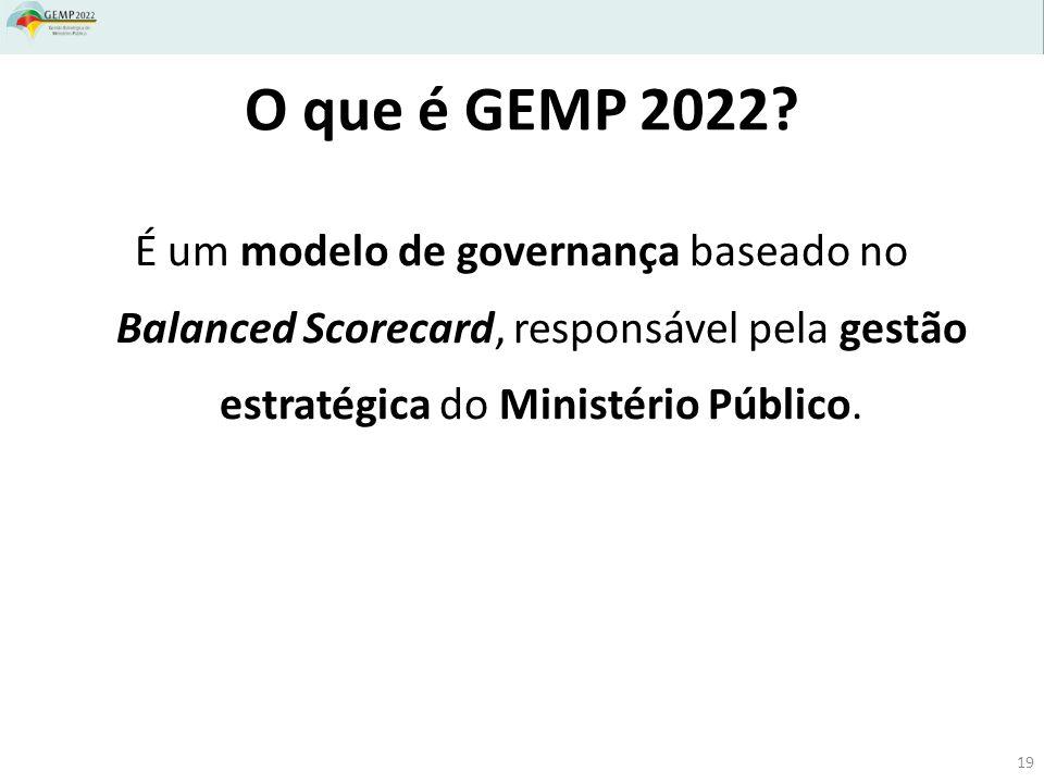 O que é GEMP 2022? É um modelo de governança baseado no Balanced Scorecard, responsável pela gestão estratégica do Ministério Público. 19