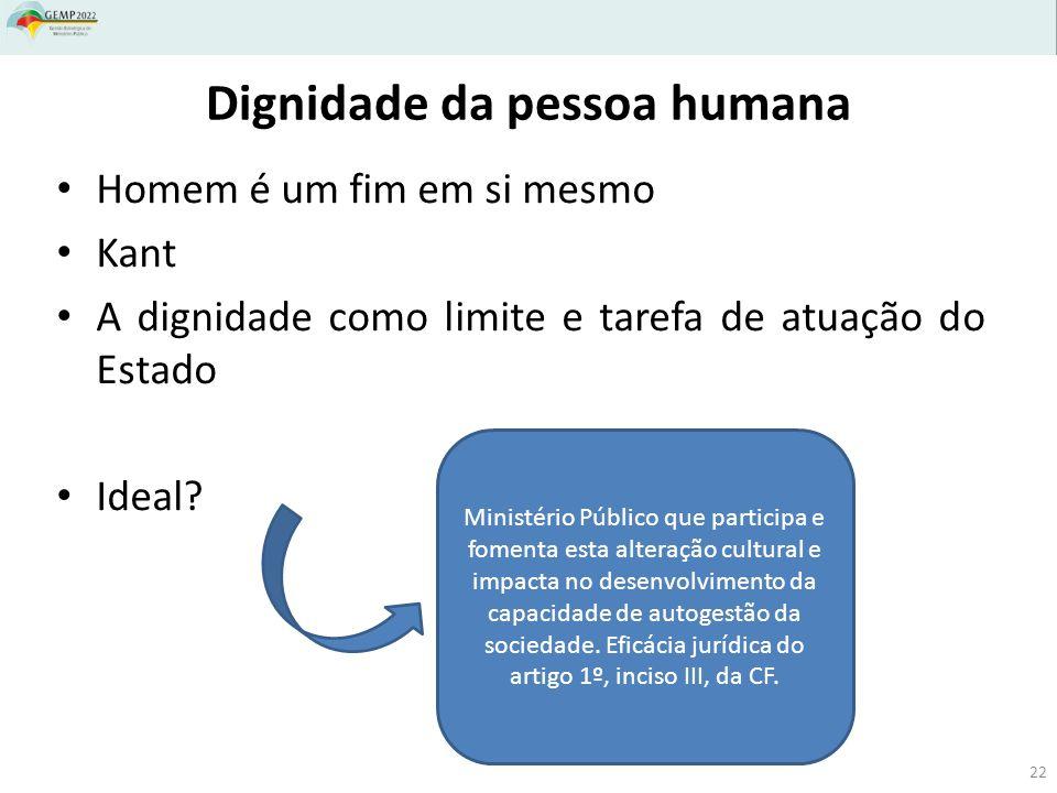 Homem é um fim em si mesmo Kant A dignidade como limite e tarefa de atuação do Estado Ideal.