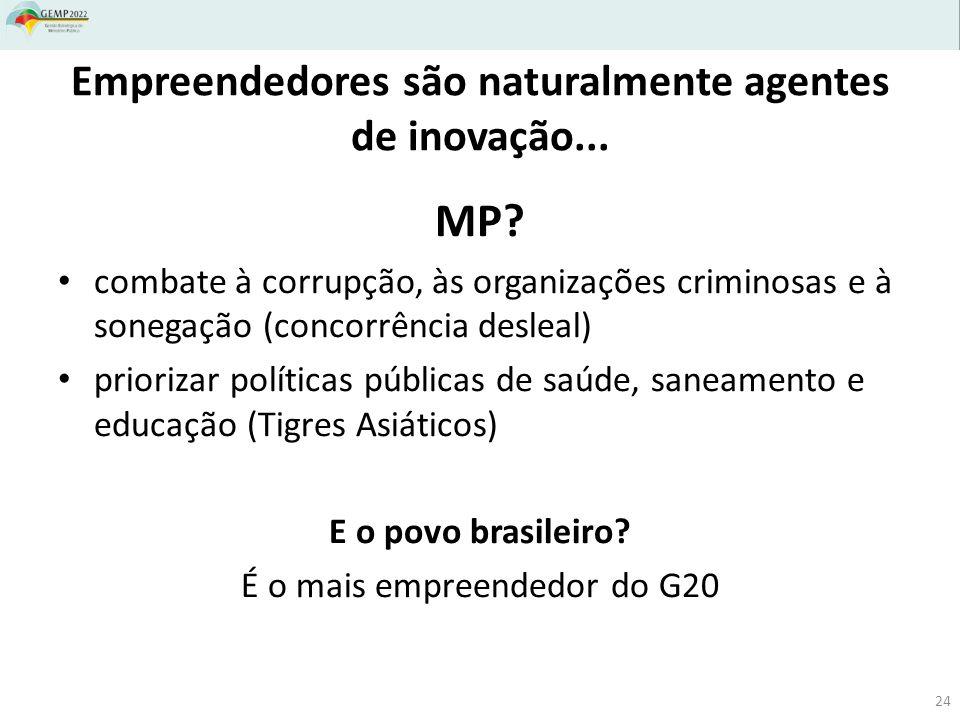 MP? combate à corrupção, às organizações criminosas e à sonegação (concorrência desleal) priorizar políticas públicas de saúde, saneamento e educação