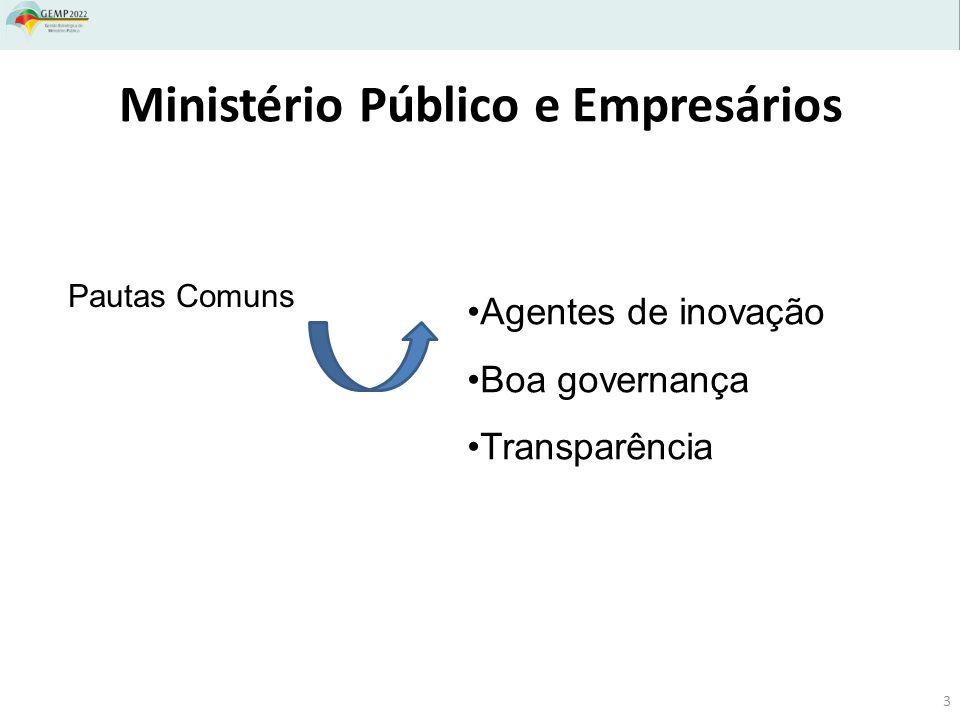 Ministério Público e Empresários Pautas Comuns Agentes de inovação Boa governança Transparência 3