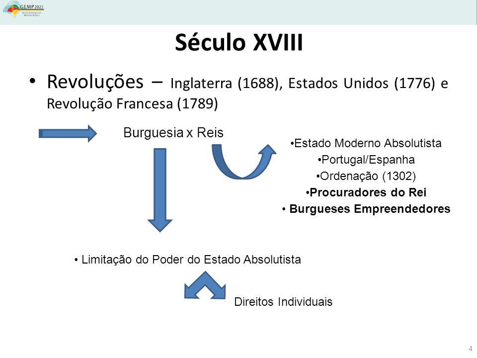 Revoluções – Inglaterra (1688), Estados Unidos (1776) e Revolução Francesa (1789) Século XVIII Burguesia x Reis Estado Moderno Absolutista Portugal/Es