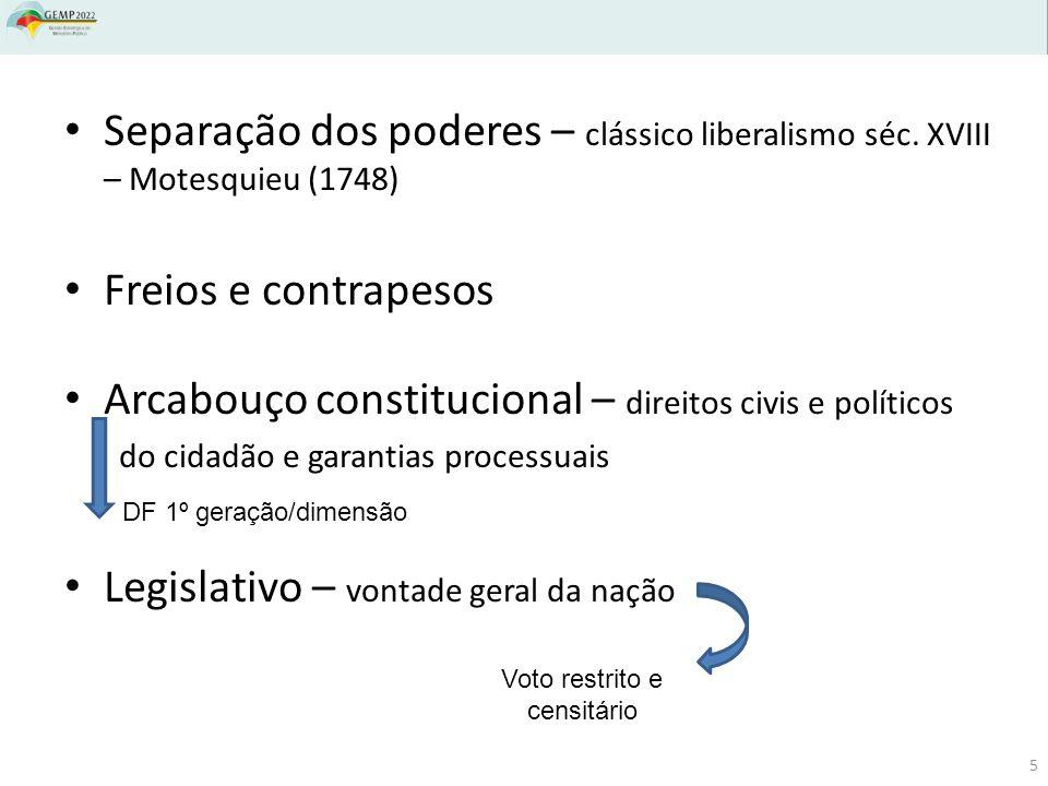 Separação dos poderes – clássico liberalismo séc. XVIII – Motesquieu (1748) Freios e contrapesos Arcabouço constitucional – direitos civis e políticos