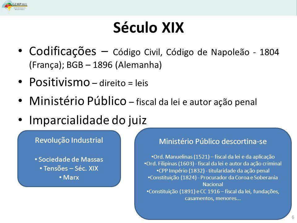 Codificações – Código Civil, Código de Napoleão - 1804 (França); BGB – 1896 (Alemanha) Positivismo – direito = leis Ministério Público – fiscal da lei
