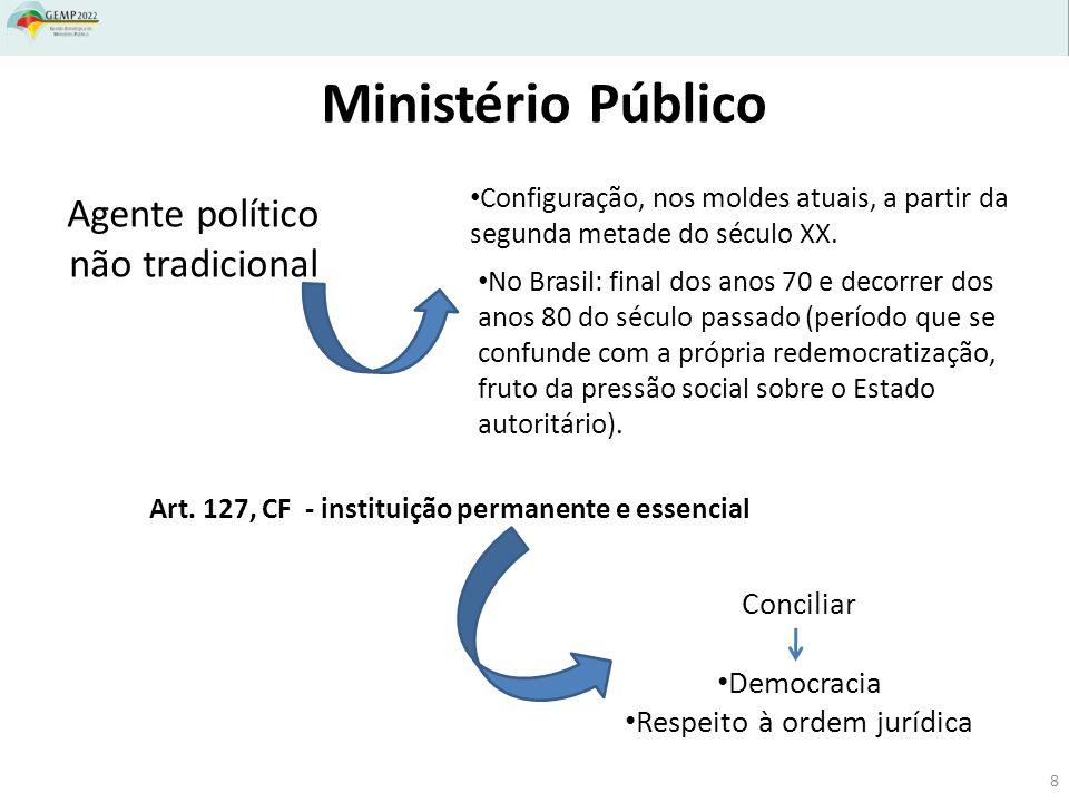 Ministério Público Agente político não tradicional Art. 127, CF - instituição permanente e essencial Conciliar Democracia Respeito à ordem jurídica Co