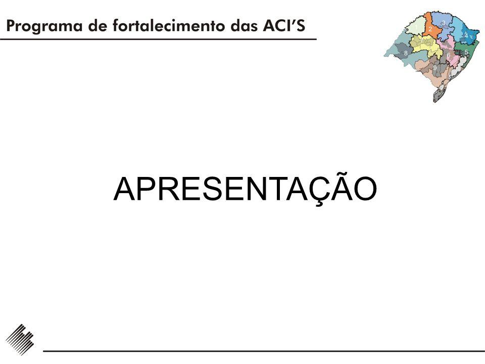 apresentação APRESENTAÇÃO