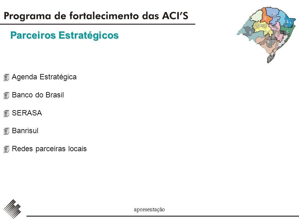 apresentação Projetos/Programas Regionais Macrorregião Central 1.De fortalecimento do setor moveleiro 2.De desenvolvimento do biodiesel 3.De florestam