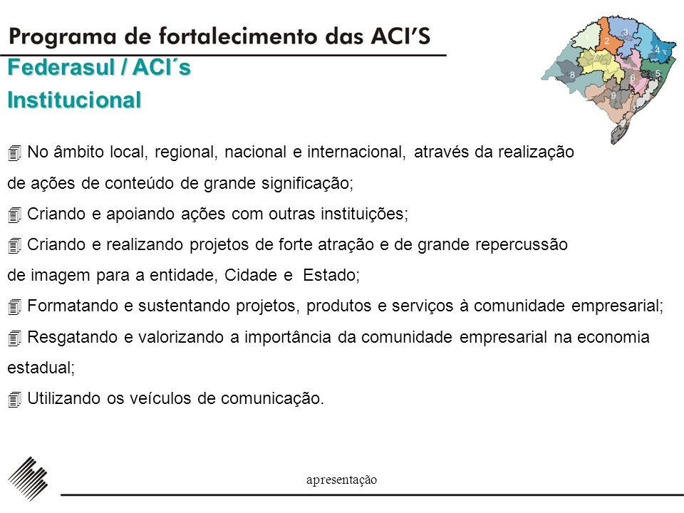 apresentação INSTITUCIONAL OBJETIVOS FUNCIONAL IMAGEM EFICÁCIA DESENVOLVIMENTO MARKETING ORIENTADO PLANOS DE MARKETING/COMUNICAÇÃO MODELO DE DESENVOLV