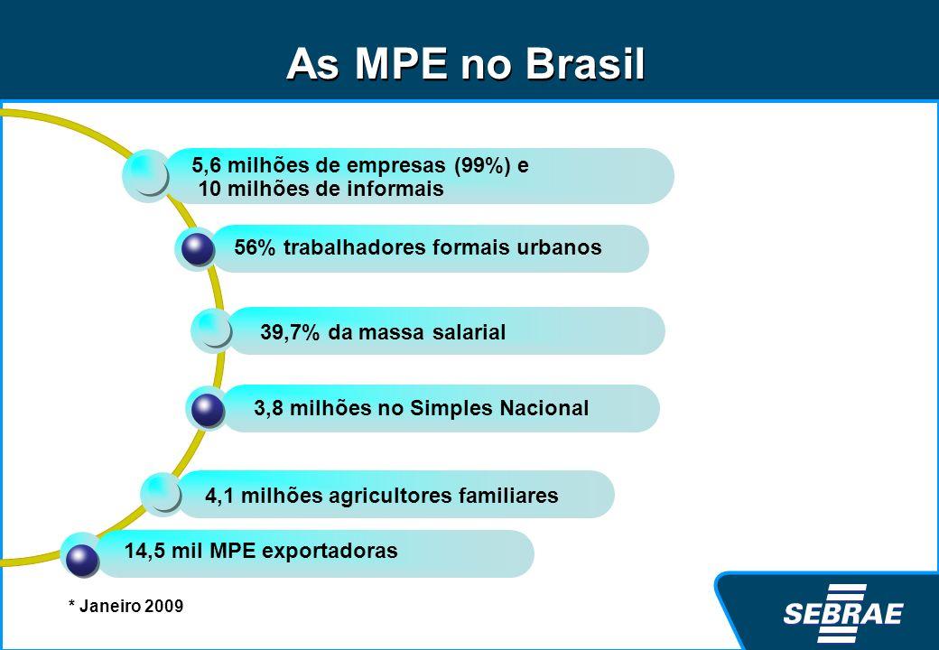 As MPE no Brasil