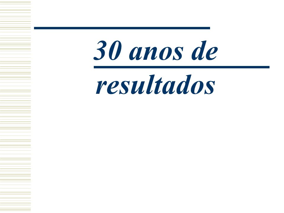 87 empresas franqueadas Indústria Serviços Comércio Agricultura 14% 52% 31% 3%