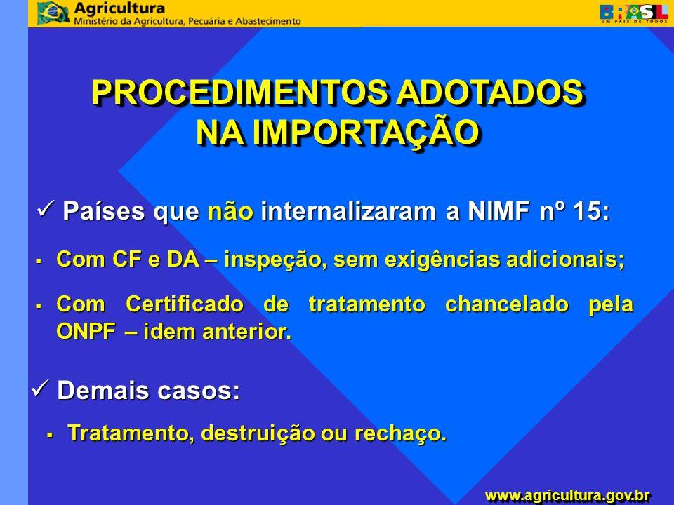 www.agricultura.gov.brwww.agricultura.gov.br Países que não internalizaram a NIMF nº 15: Países que não internalizaram a NIMF nº 15: Com CF e DA – ins