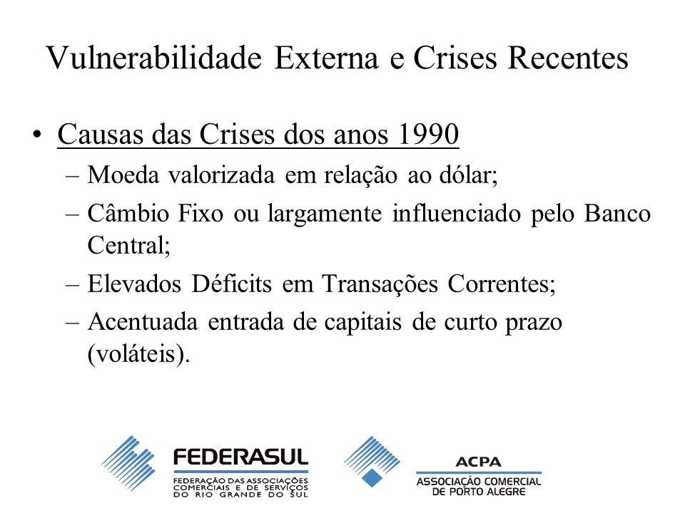 Vulnerabilidade Externa e Crises Recentes Causas das Crises dos anos 1990 –Moeda valorizada em relação ao dólar; –Câmbio Fixo ou largamente influenciado pelo Banco Central; –Elevados Déficits em Transações Correntes; –Acentuada entrada de capitais de curto prazo (voláteis).