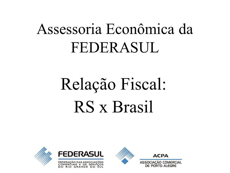 Assessoria Econômica da FEDERASUL Relação Fiscal: RS x Brasil