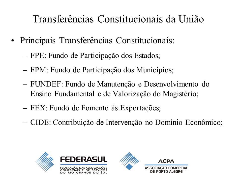 Transferências Constitucionais da União Principais Transferências Constitucionais: –FPE: Fundo de Participação dos Estados; –FPM: Fundo de Participaçã