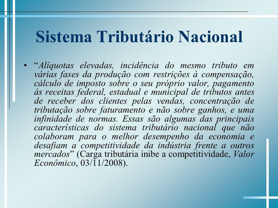 Sistema Tributário Nacional Alíquotas elevadas, incidência do mesmo tributo em várias fases da produção com restrições à compensação, cálculo de impos
