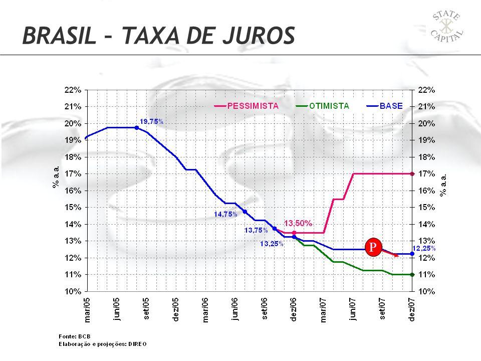 P BRASIL – TAXA DE JUROS