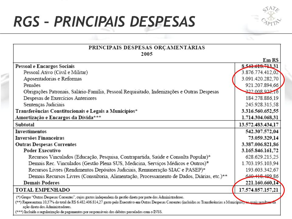 RGS – PRINCIPAIS DESPESAS