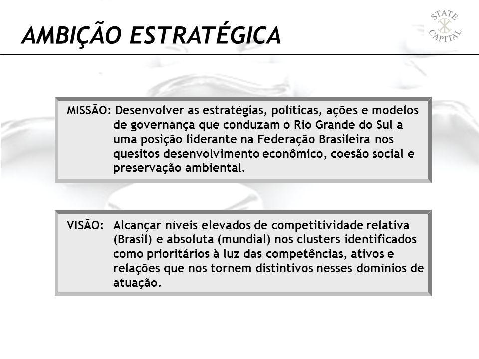 AMBIÇÃO ESTRATÉGICA MISSÃO: Desenvolver as estratégias, políticas, ações e modelos de governança que conduzam o Rio Grande do Sul a uma posição lidera
