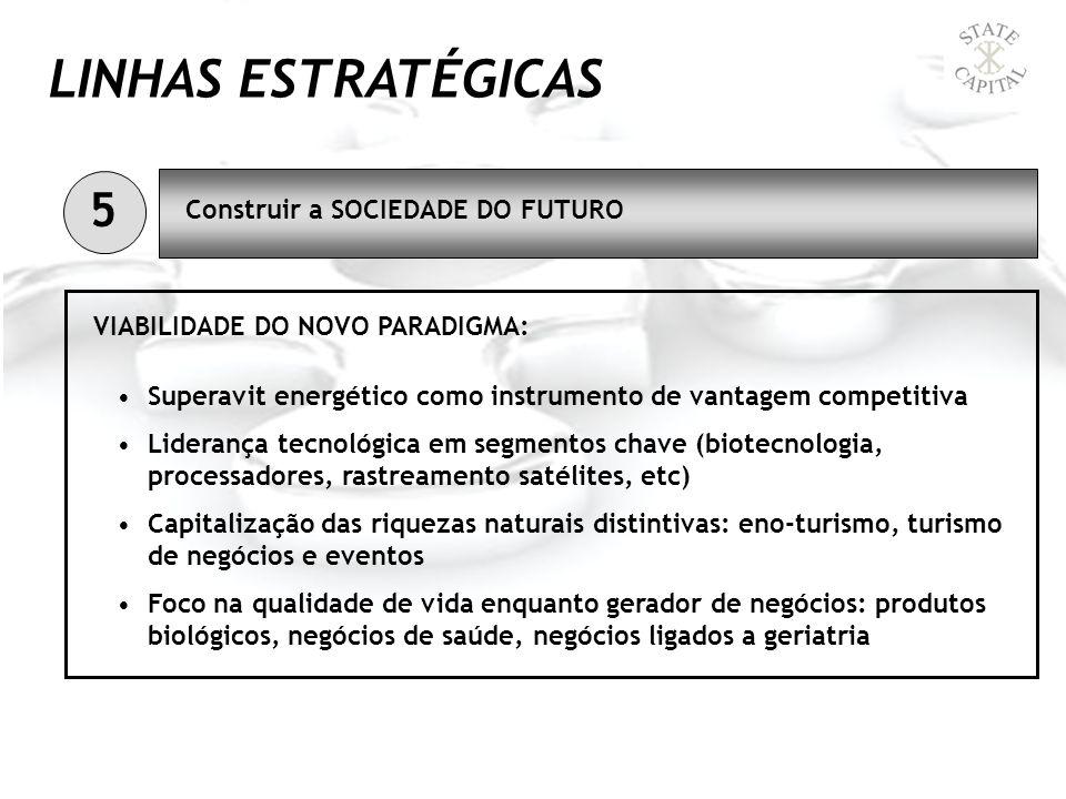 LINHAS ESTRATÉGICAS Superavit energético como instrumento de vantagem competitiva Liderança tecnológica em segmentos chave (biotecnologia, processador