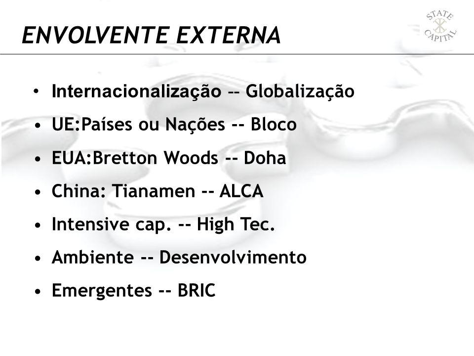 Internacionalização -- Globalização UE:Países ou Nações -- Bloco EUA:Bretton Woods -- Doha China: Tianamen -- ALCA Intensive cap. -- High Tec. Ambient