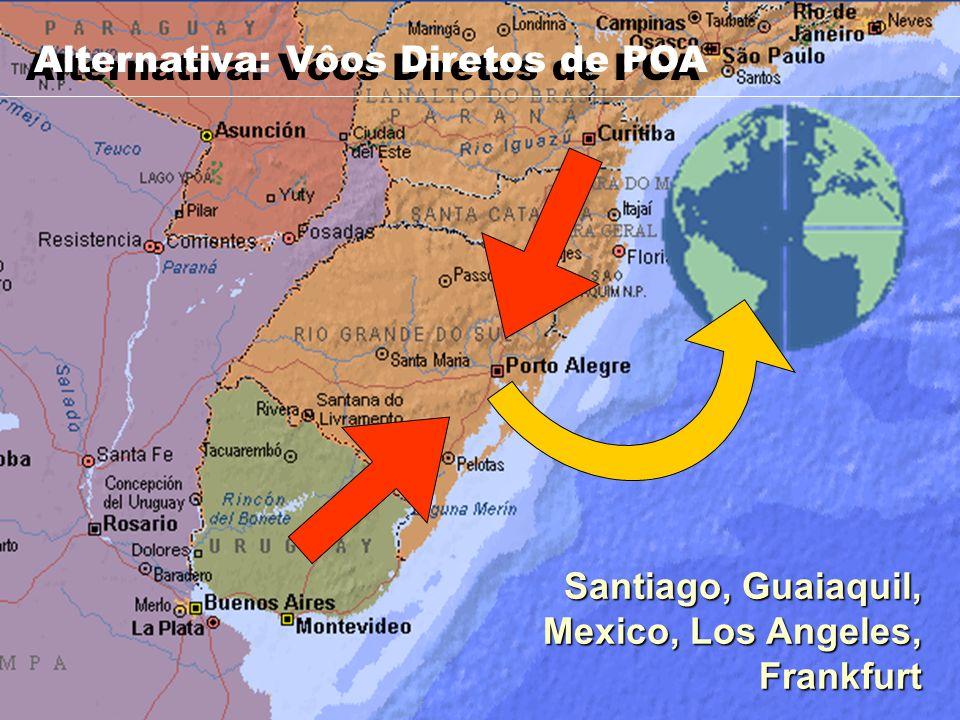 Alternativa: Vôos Diretos de POA Santiago, Guaiaquil, Mexico, Los Angeles, Frankfurt
