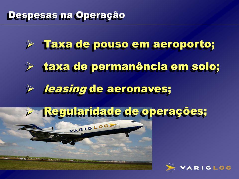Despesas na Operação Taxa de pouso em aeroporto; taxa de permanência em solo; leasing de aeronaves; Regularidade de operações; Taxa de pouso em aeropo