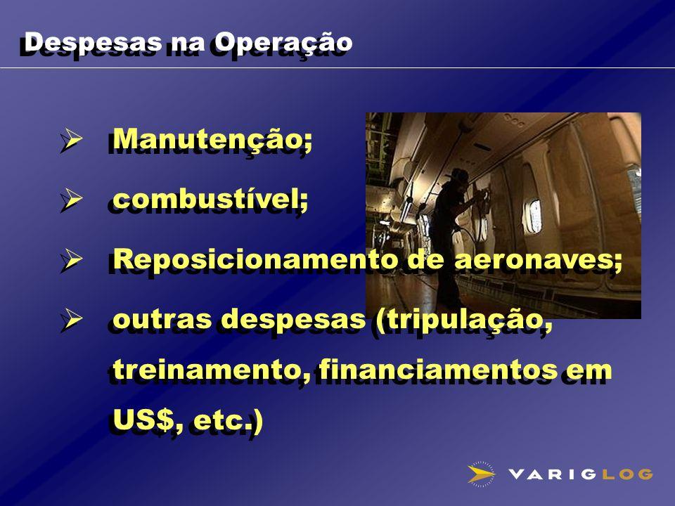 Manutenção; combustível; Reposicionamento de aeronaves; outras despesas (tripulação, treinamento, financiamentos em US$, etc.) Manutenção; combustível
