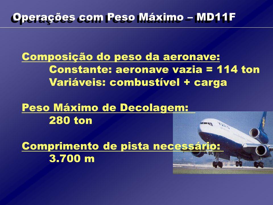 Composição do peso da aeronave: Constante: aeronave vazia = 114 ton Variáveis: combustível + carga Peso Máximo de Decolagem: 280 ton Comprimento de pi