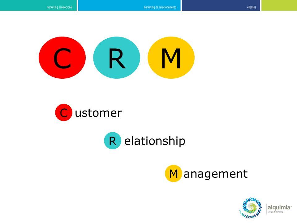 Por que CRM ?.