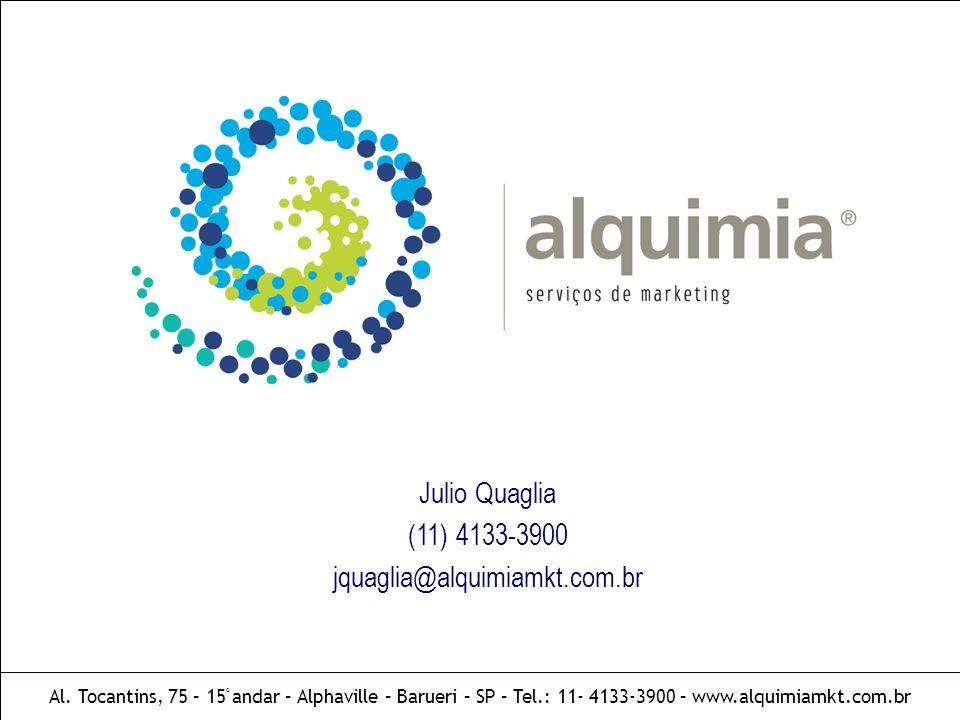 Julio Quaglia (11) 4133-3900 jquaglia@alquimiamkt.com.br Al. Tocantins, 75 – 15 o andar – Alphaville – Barueri – SP – Tel.: 11- 4133-3900 – www.alquim