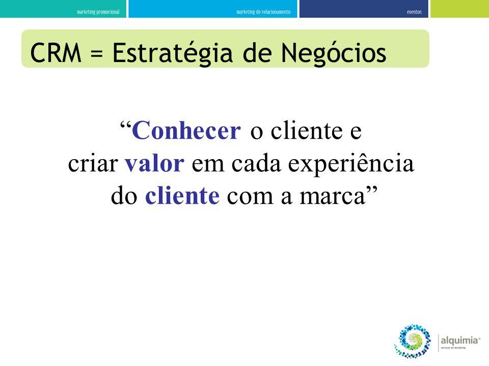 CRM = Estratégia de Negócios Conhecer o cliente e criar valor em cada experiência do cliente com a marca