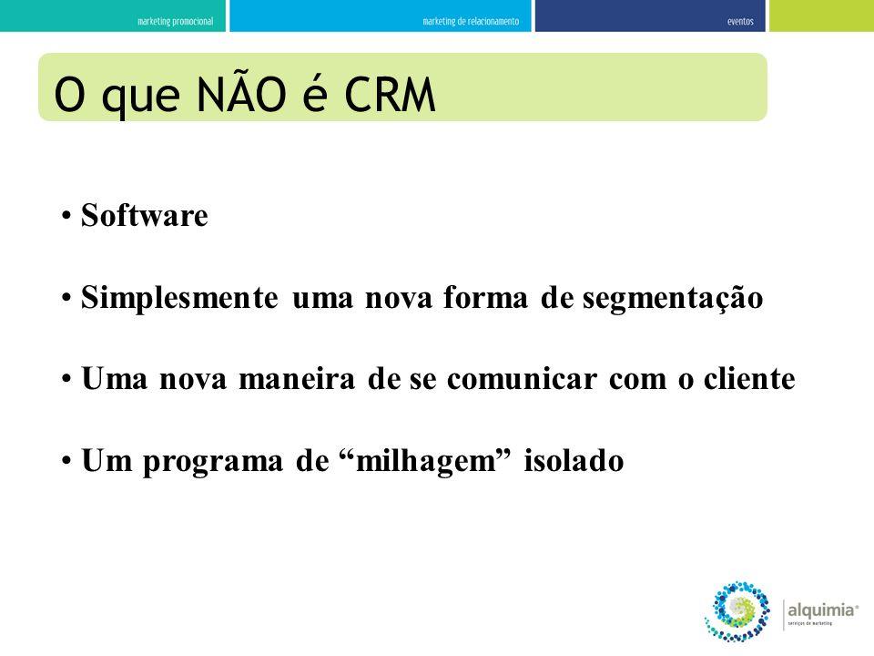 O que NÃO é CRM Software Simplesmente uma nova forma de segmentação Uma nova maneira de se comunicar com o cliente Um programa de milhagem isolado