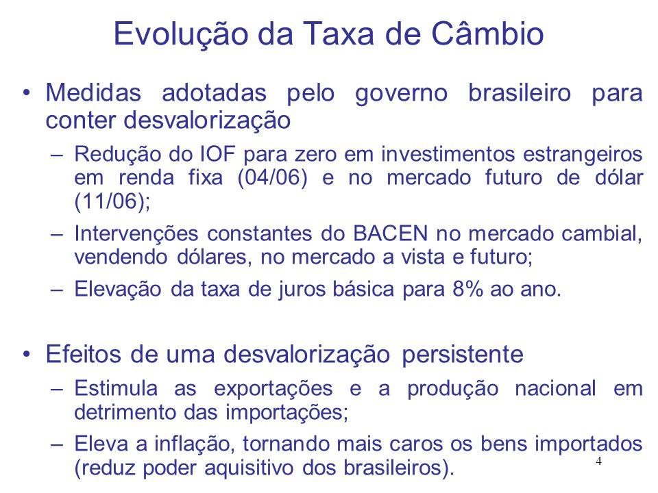 4 Evolução da Taxa de Câmbio Medidas adotadas pelo governo brasileiro para conter desvalorização –Redução do IOF para zero em investimentos estrangeir