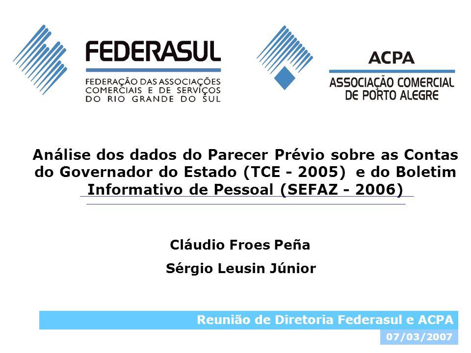 Principais Despesas Orçamentarias 2005 Administração Direta