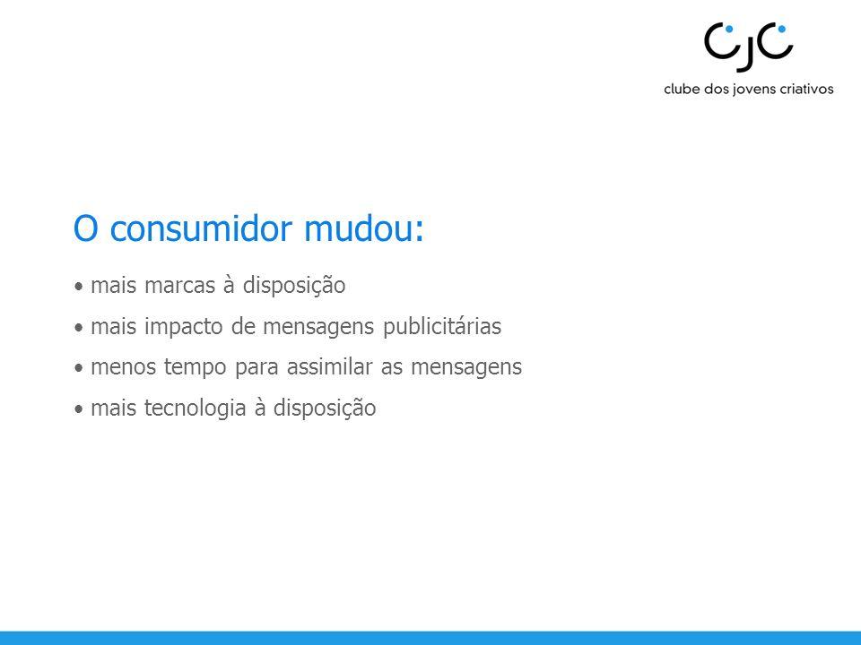 O consumidor mudou: mais marcas à disposição mais impacto de mensagens publicitárias menos tempo para assimilar as mensagens mais tecnologia à disposi