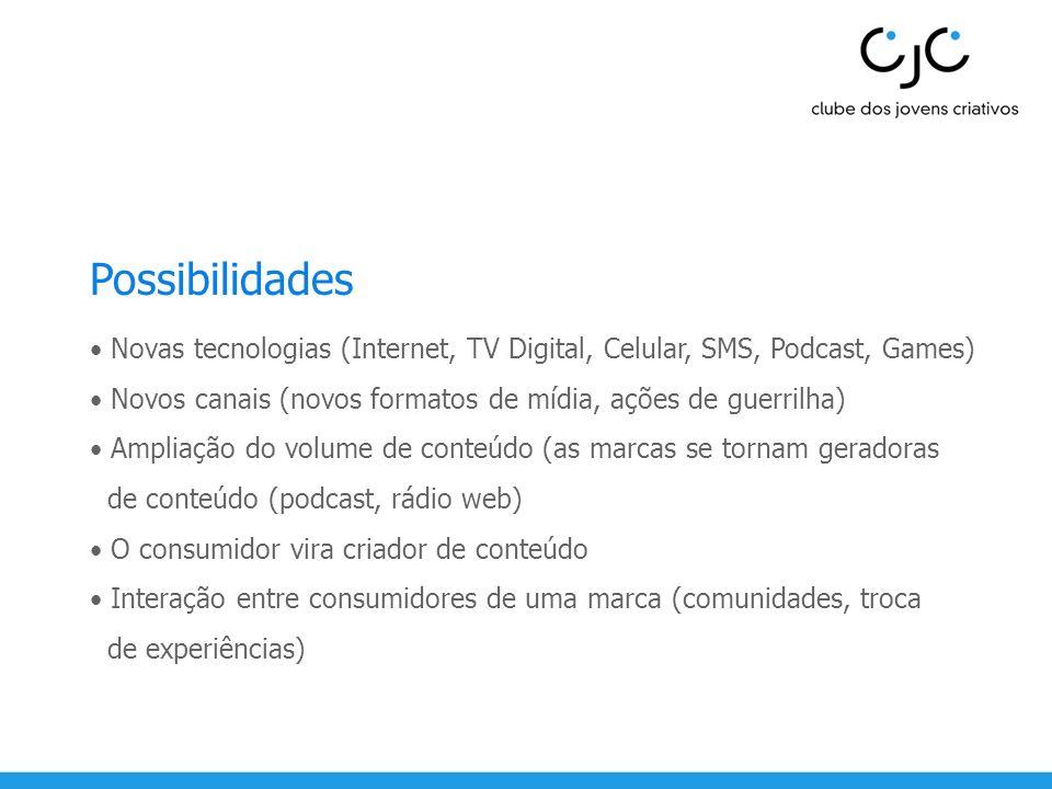 Possibilidades Novas tecnologias (Internet, TV Digital, Celular, SMS, Podcast, Games) Novos canais (novos formatos de mídia, ações de guerrilha) Ampli