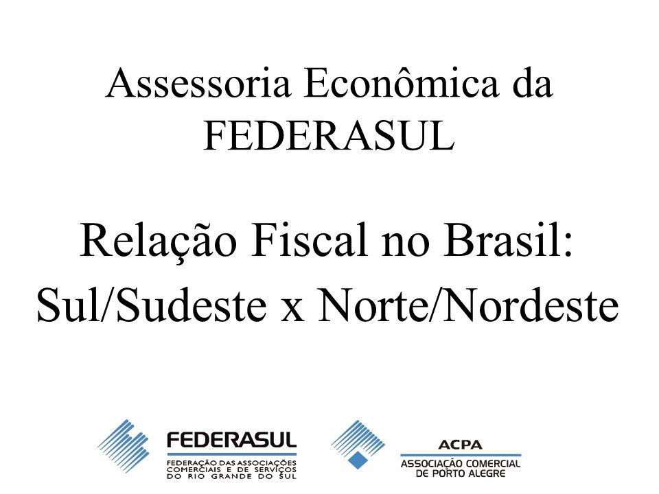 Assessoria Econômica da FEDERASUL Relação Fiscal no Brasil: Sul/Sudeste x Norte/Nordeste