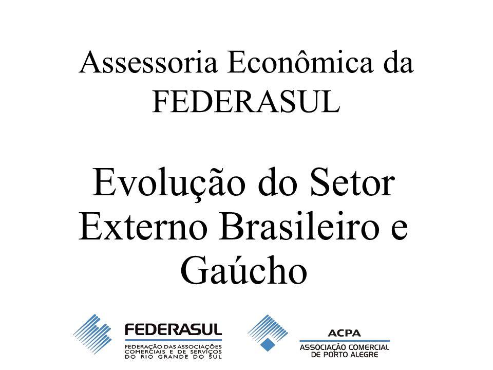 Assessoria Econômica da FEDERASUL Evolução do Setor Externo Brasileiro e Gaúcho