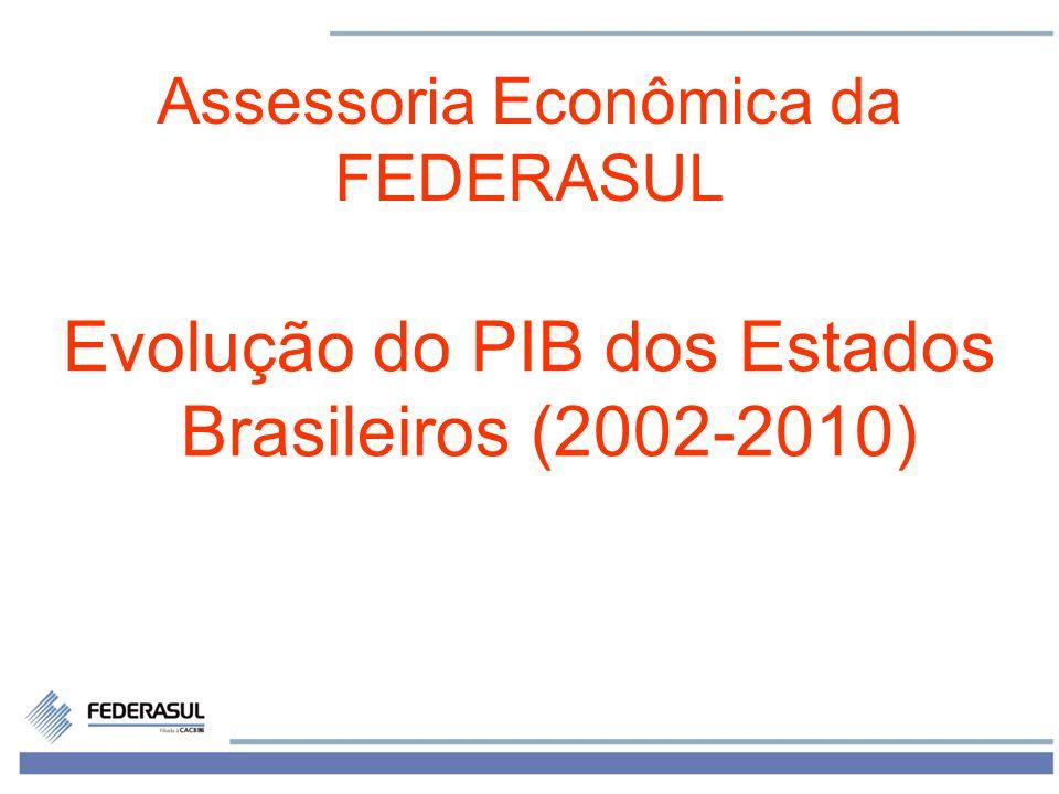 1 Assessoria Econômica da FEDERASUL Evolução do PIB dos Estados Brasileiros (2002-2010)