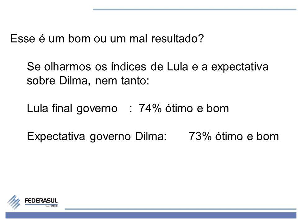 4 Esse é um bom ou um mal resultado? Se olharmos os índices de Lula e a expectativa sobre Dilma, nem tanto: Lula final governo: 74% ótimo e bom Expect
